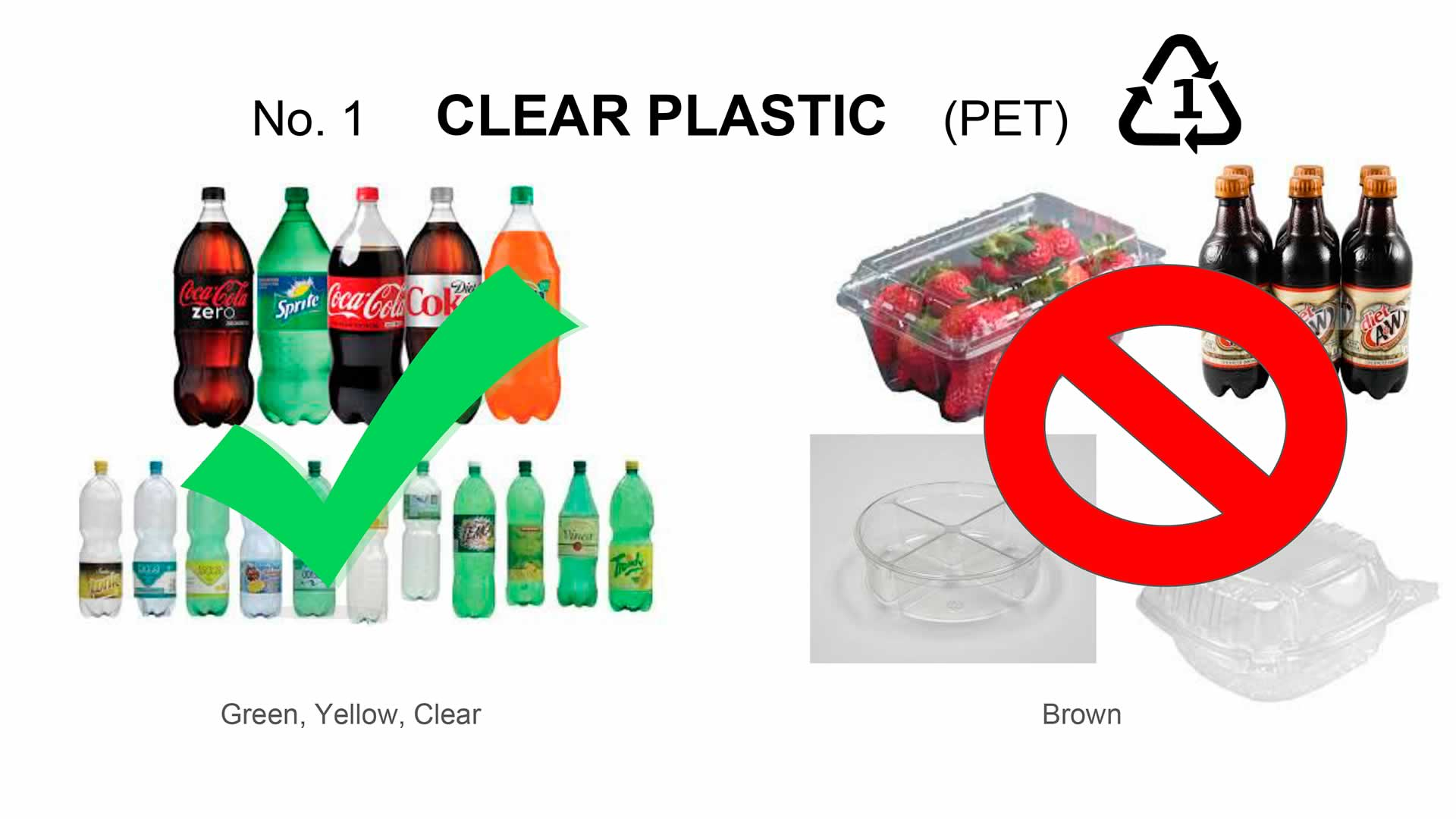 No. 1 Clear Plastic PET