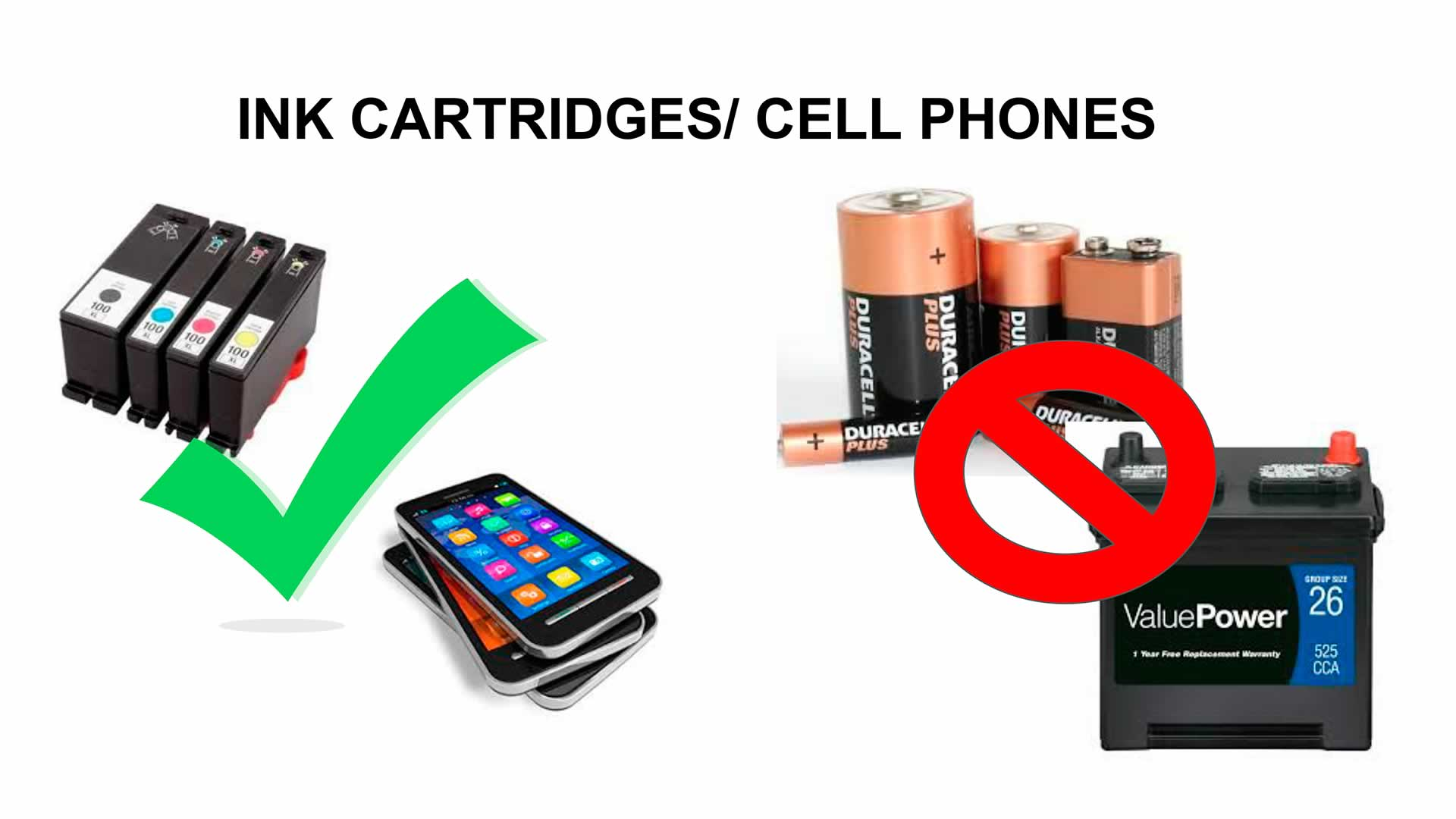 Ink Cartridges and Cell Phones